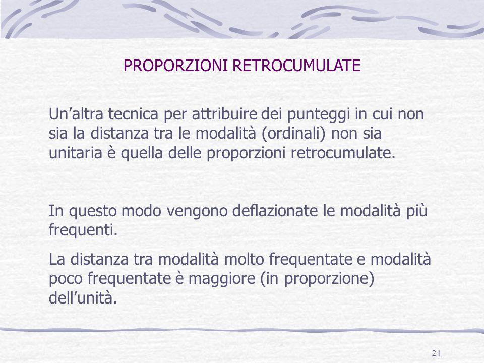 PROPORZIONI RETROCUMULATE