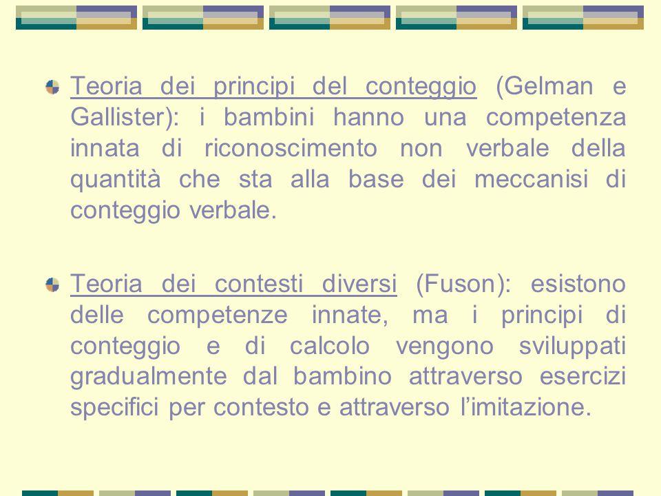 Teoria dei principi del conteggio (Gelman e Gallister): i bambini hanno una competenza innata di riconoscimento non verbale della quantità che sta alla base dei meccanisi di conteggio verbale.