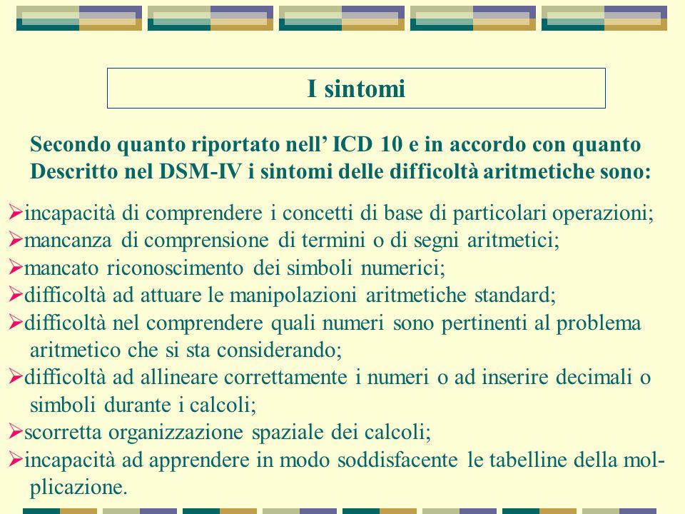 I sintomi Secondo quanto riportato nell' ICD 10 e in accordo con quanto. Descritto nel DSM-IV i sintomi delle difficoltà aritmetiche sono: