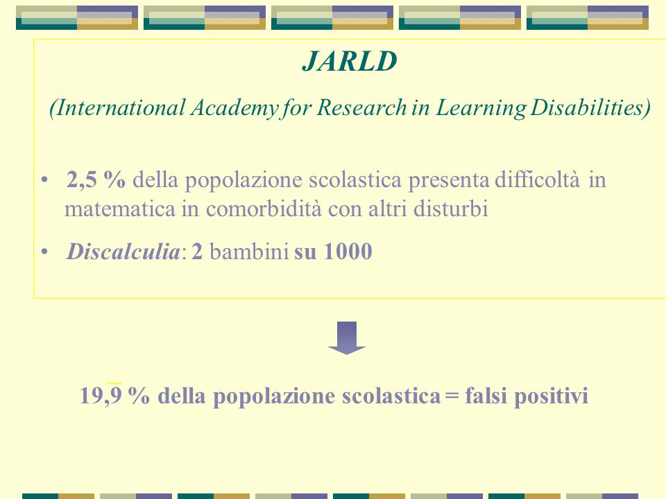 (International Academy for Research in Learning Disabilities)