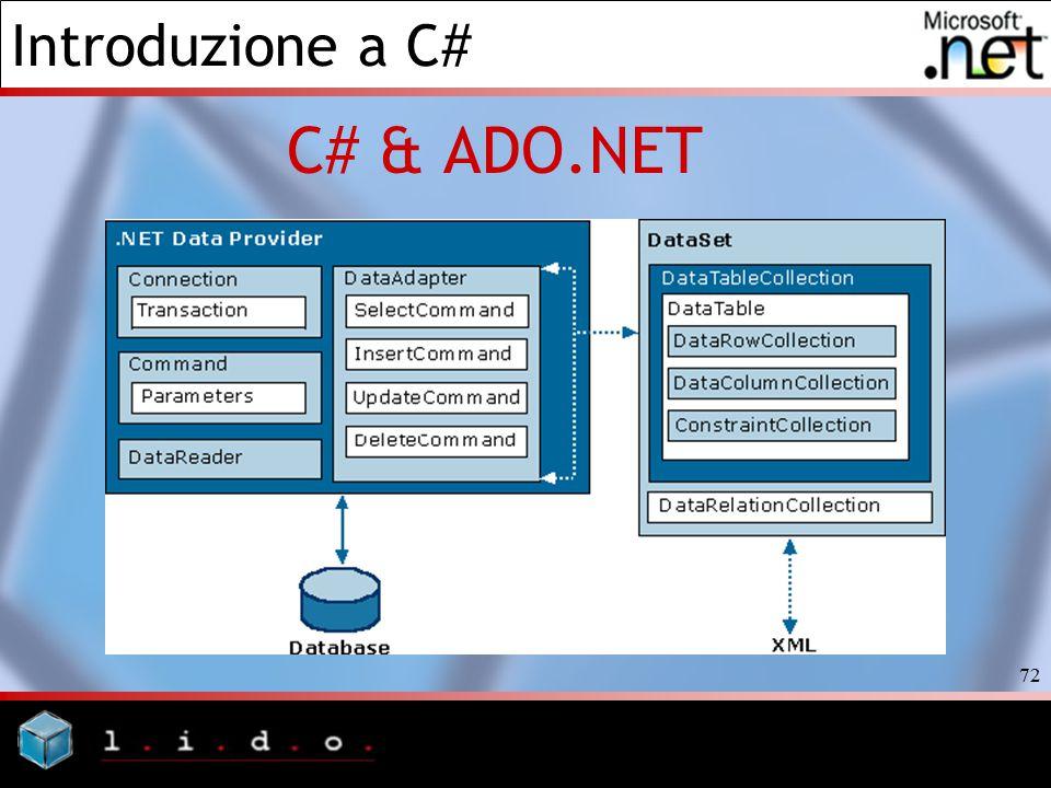 C# & ADO.NET