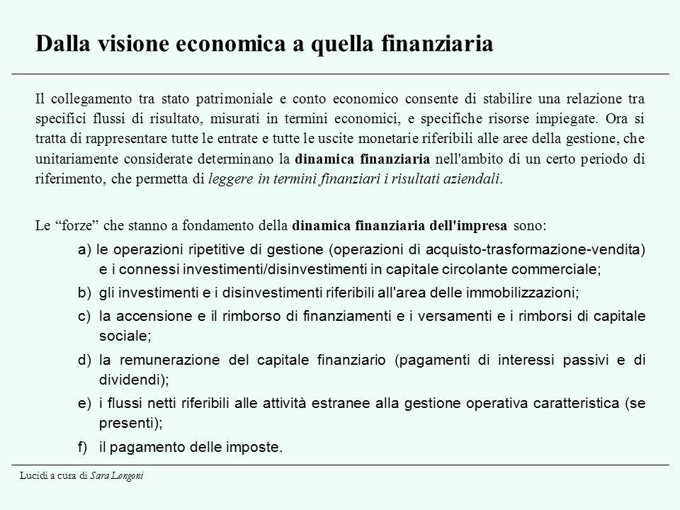 Dalla visione economica a quella finanziaria