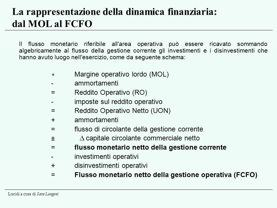 La rappresentazione della dinamica finanziaria: dal MOL al FCFO