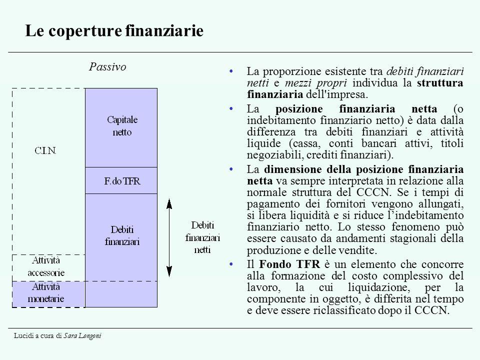 Le coperture finanziarie