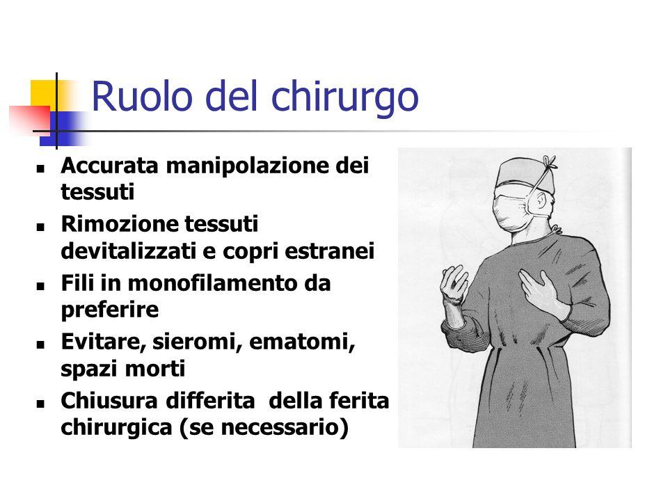 Ruolo del chirurgo Accurata manipolazione dei tessuti