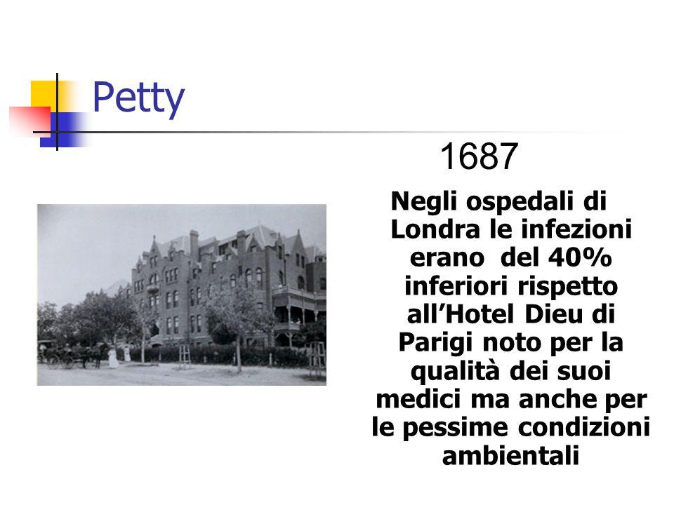 Petty 1687.