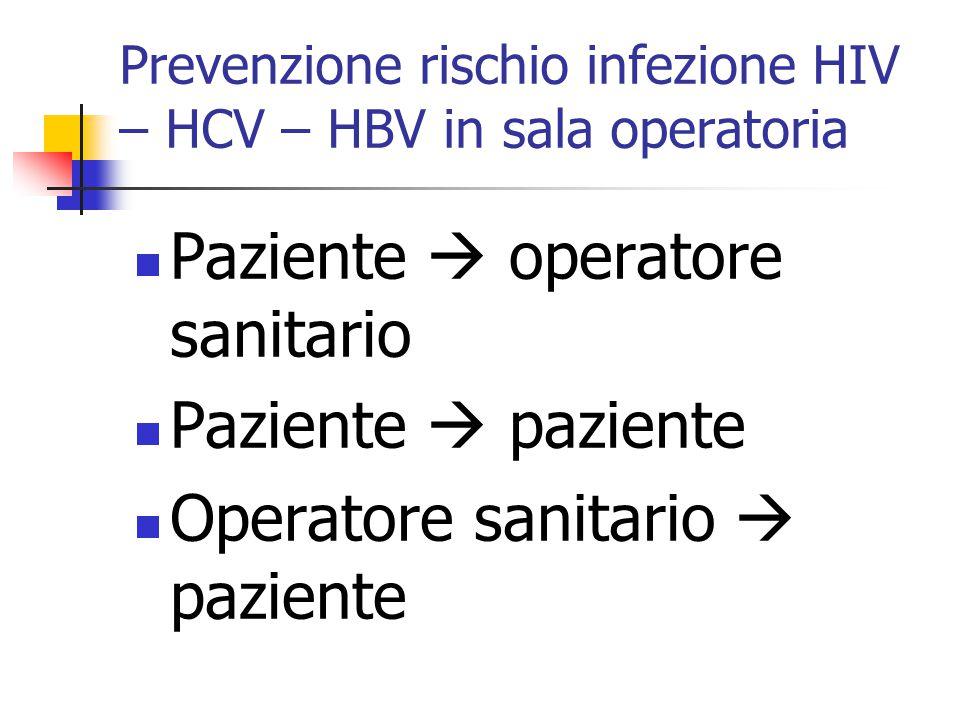 Prevenzione rischio infezione HIV – HCV – HBV in sala operatoria