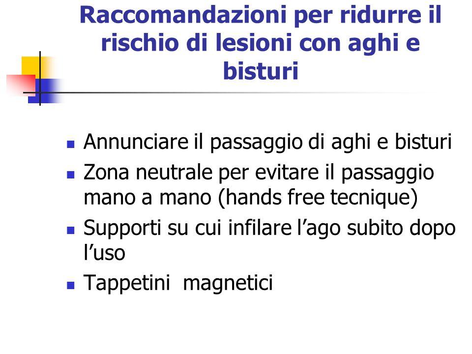 Raccomandazioni per ridurre il rischio di lesioni con aghi e bisturi