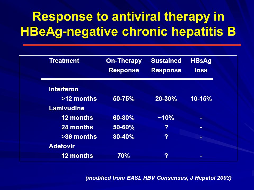 Response to antiviral therapy in HBeAg-negative chronic hepatitis B