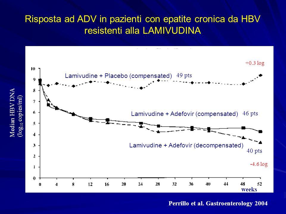 Risposta ad ADV in pazienti con epatite cronica da HBV resistenti alla LAMIVUDINA