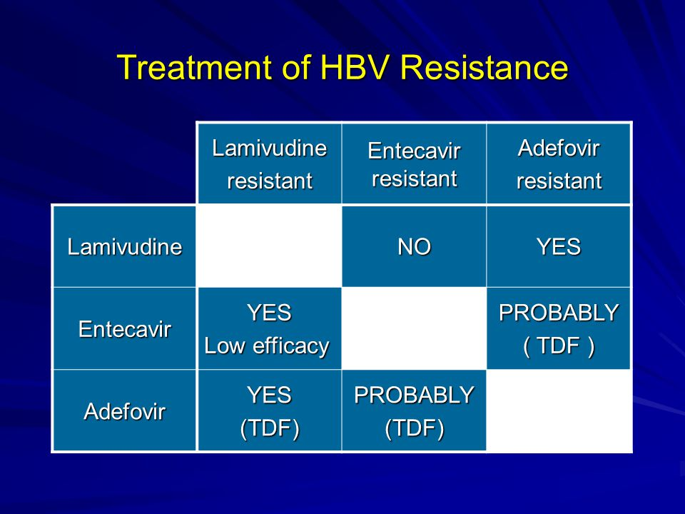 Treatment of HBV Resistance