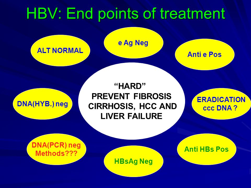 HBV: End points of treatment