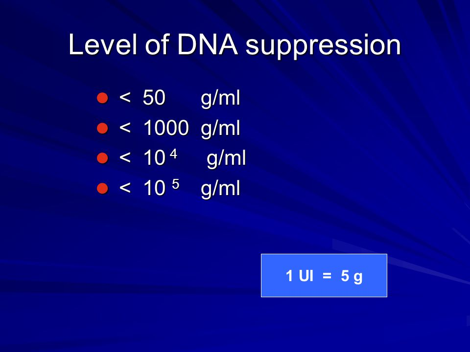 Level of DNA suppression