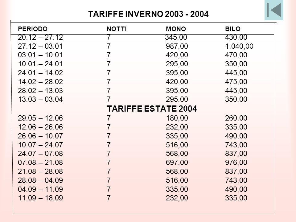 TARIFFE INVERNO 2003 - 2004 PERIODO NOTTI MONO BILO. 20.12 – 27.12 7 345,00 430,00.