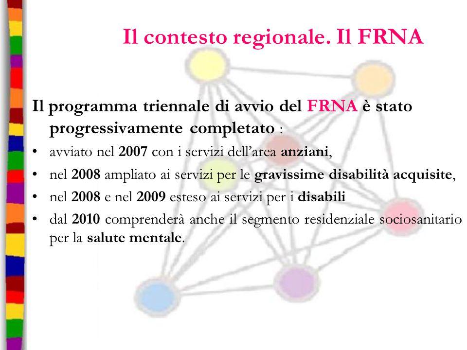 Il contesto regionale. Il FRNA