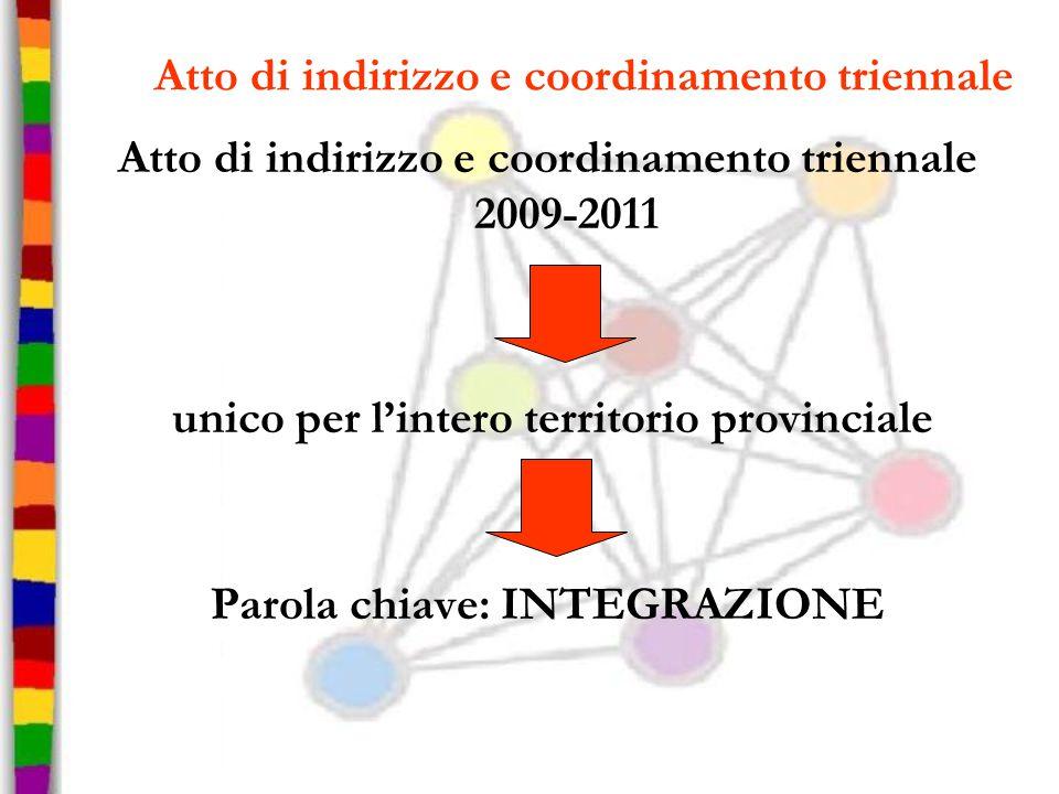 Atto di indirizzo e coordinamento triennale