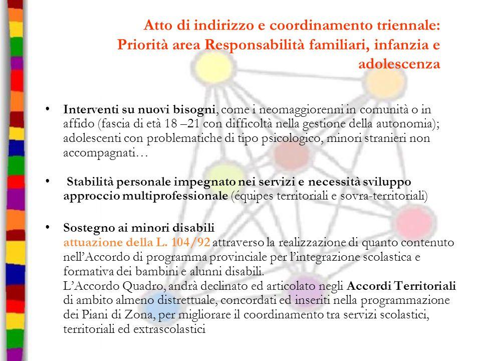 Atto di indirizzo e coordinamento triennale: Priorità area Responsabilità familiari, infanzia e adolescenza