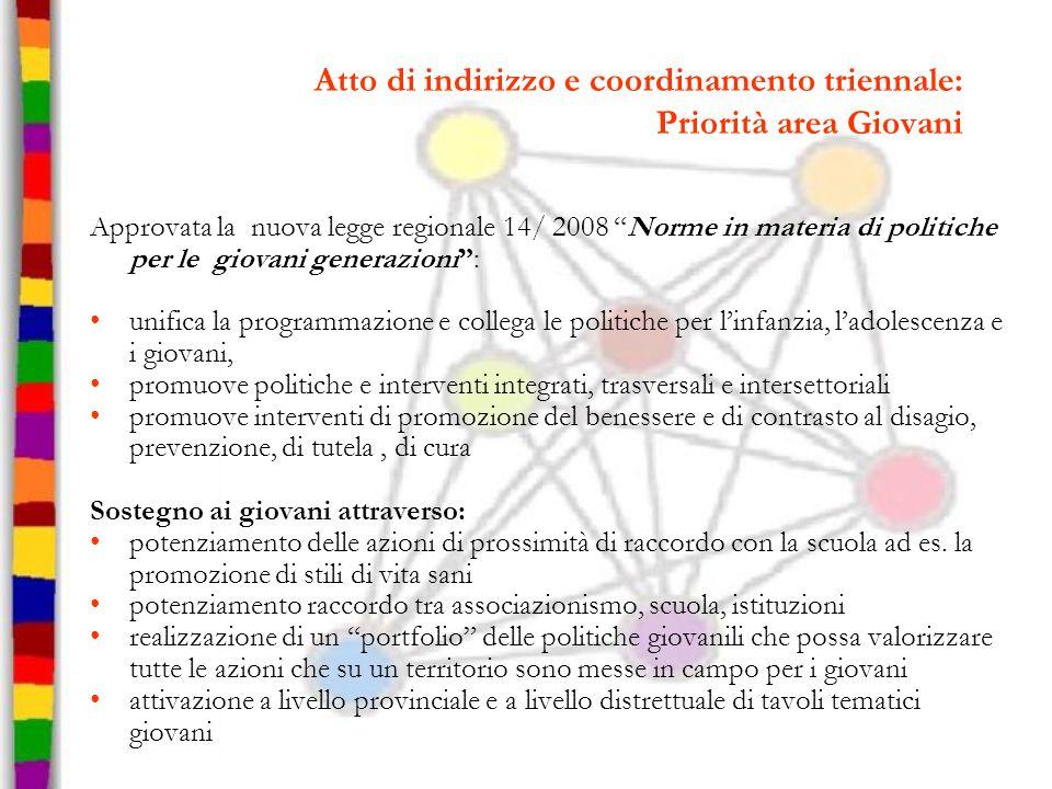 Atto di indirizzo e coordinamento triennale: Priorità area Giovani