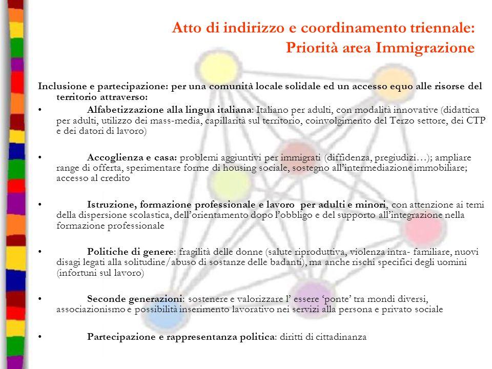 Atto di indirizzo e coordinamento triennale: Priorità area Immigrazione