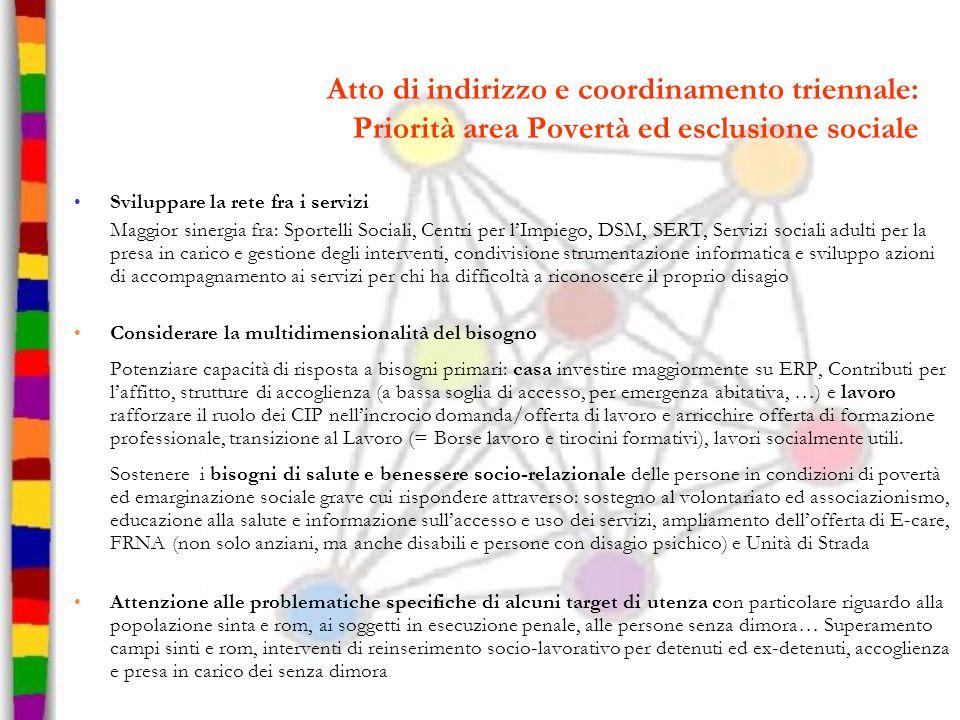 Atto di indirizzo e coordinamento triennale: Priorità area Povertà ed esclusione sociale