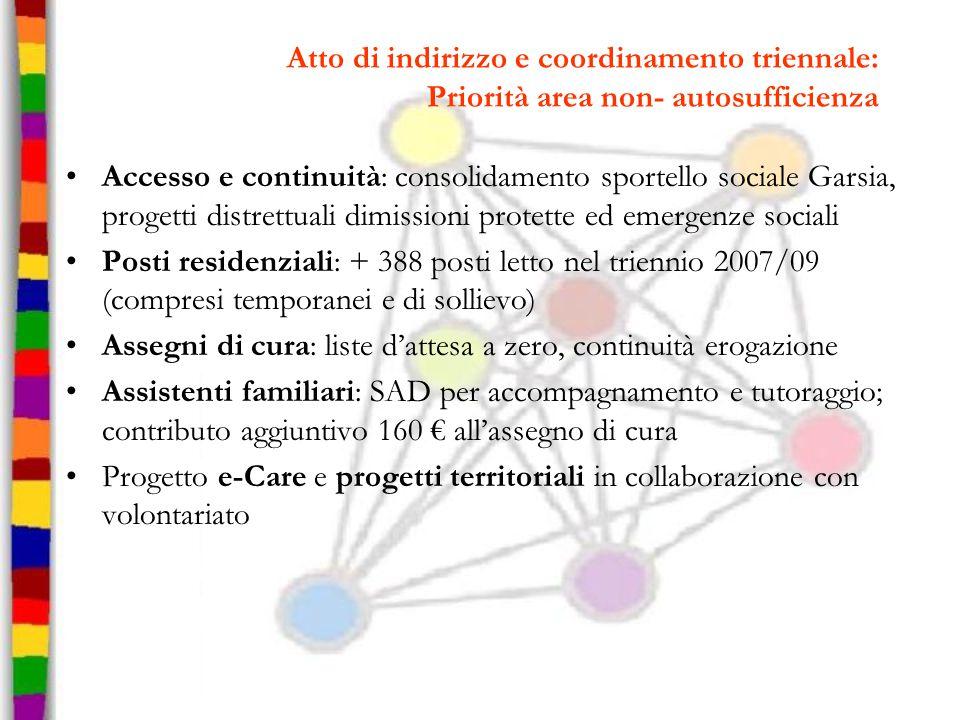 Obiettivi ripresi da linee di indirizzo del FRNA 2007/2009
