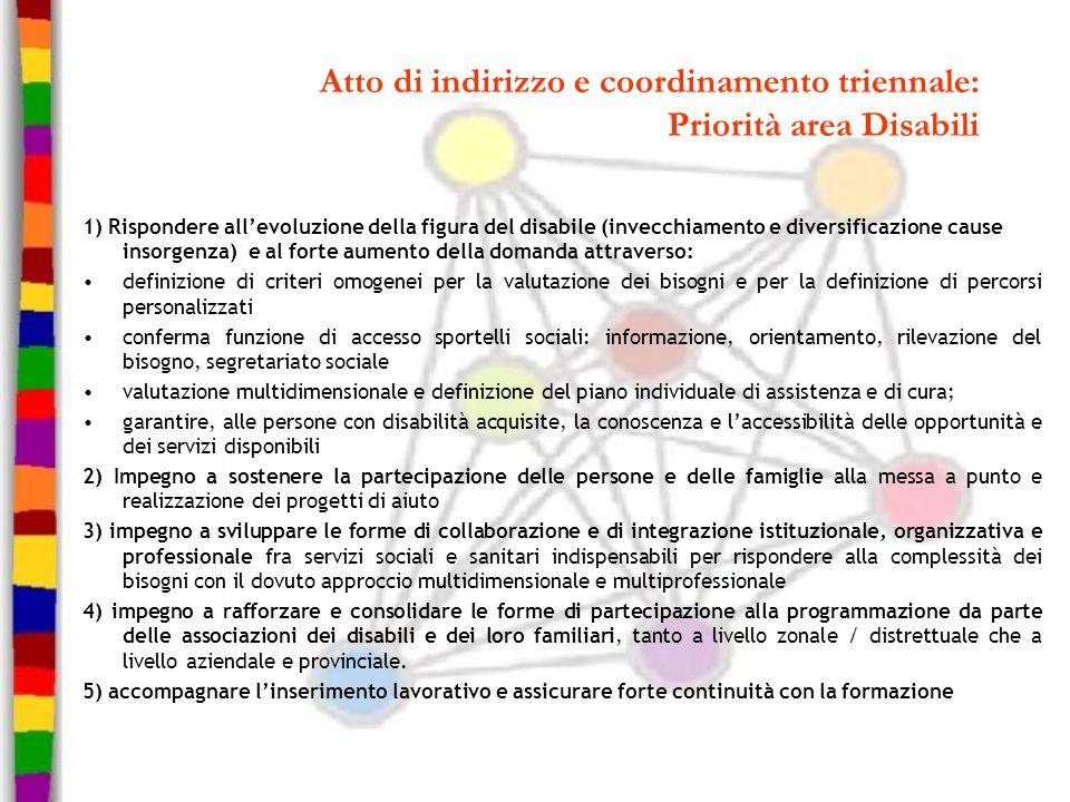 Atto di indirizzo e coordinamento triennale: Priorità area Disabili