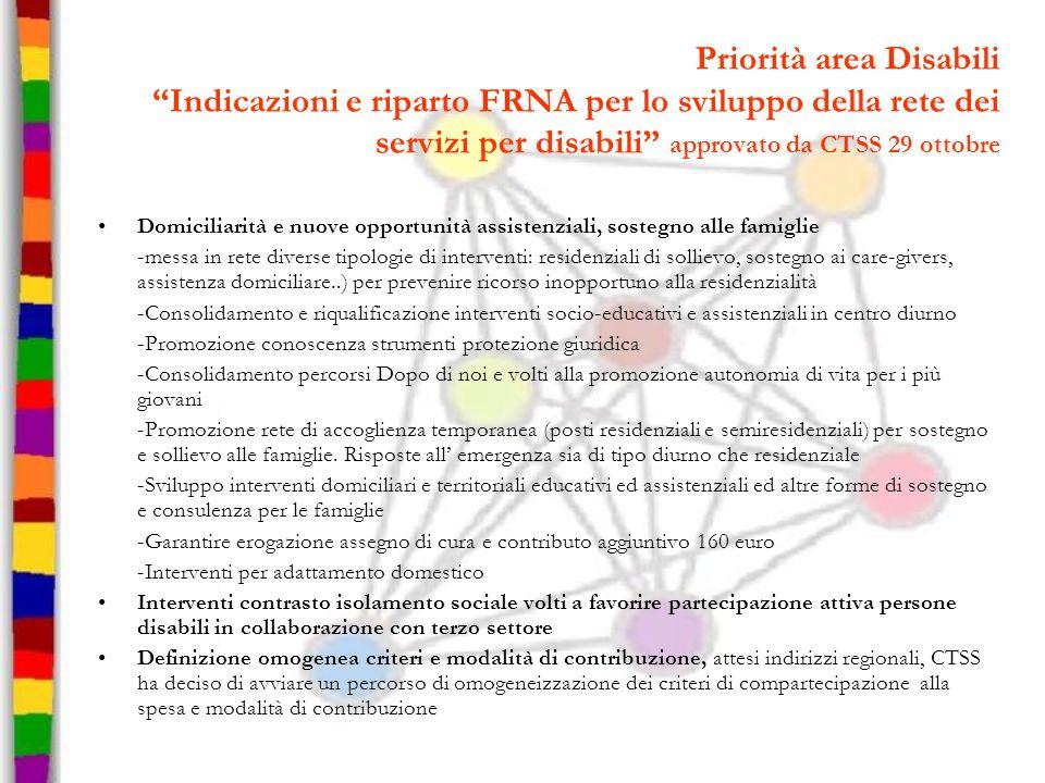 Priorità area Disabili Indicazioni e riparto FRNA per lo sviluppo della rete dei servizi per disabili approvato da CTSS 29 ottobre