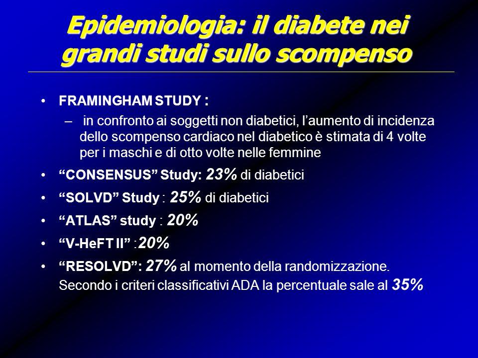 Epidemiologia: il diabete nei grandi studi sullo scompenso