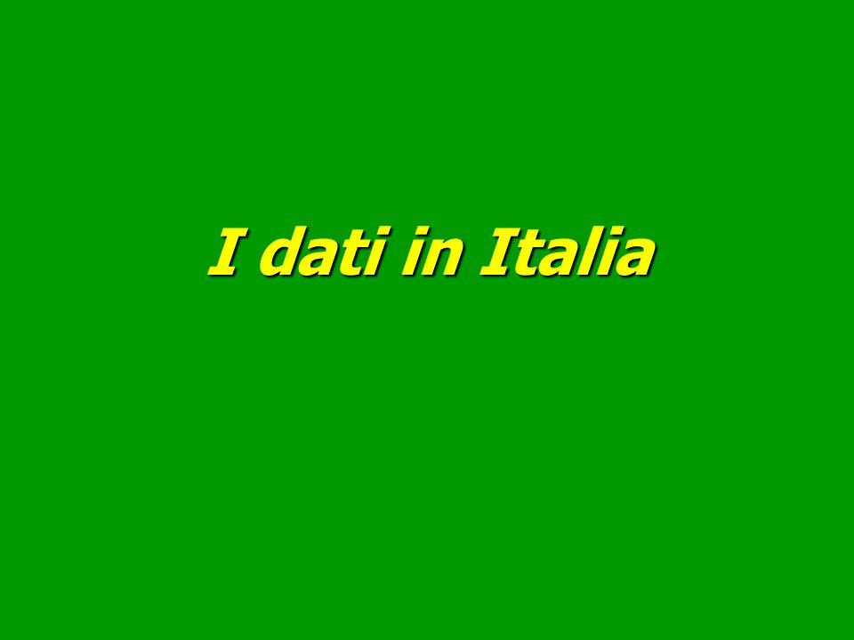 I dati in Italia
