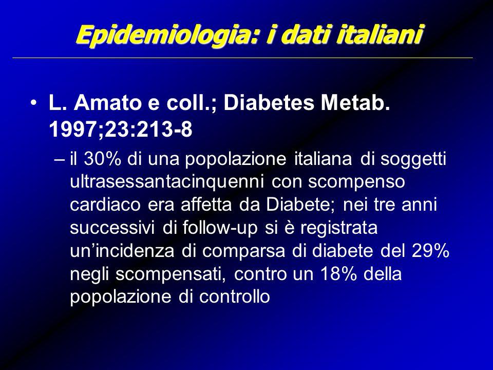 Epidemiologia: i dati italiani