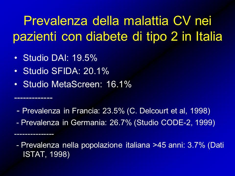 Prevalenza della malattia CV nei pazienti con diabete di tipo 2 in Italia