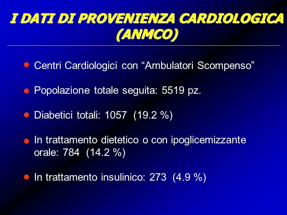 I DATI DI PROVENIENZA CARDIOLOGICA (ANMCO)
