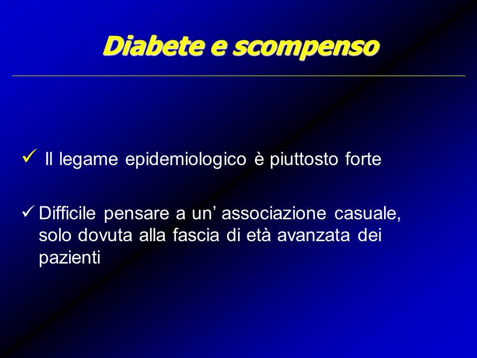 Diabete e scompenso Il legame epidemiologico è piuttosto forte