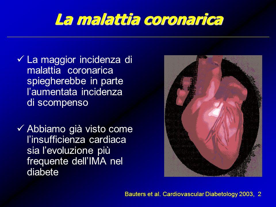 La malattia coronarica