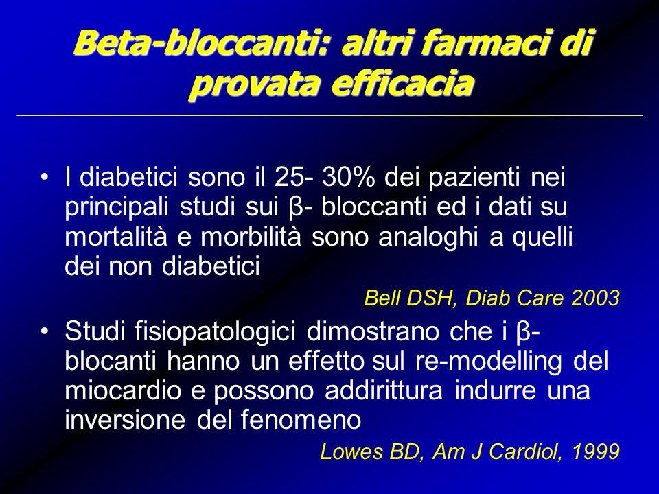 Beta-bloccanti: altri farmaci di provata efficacia