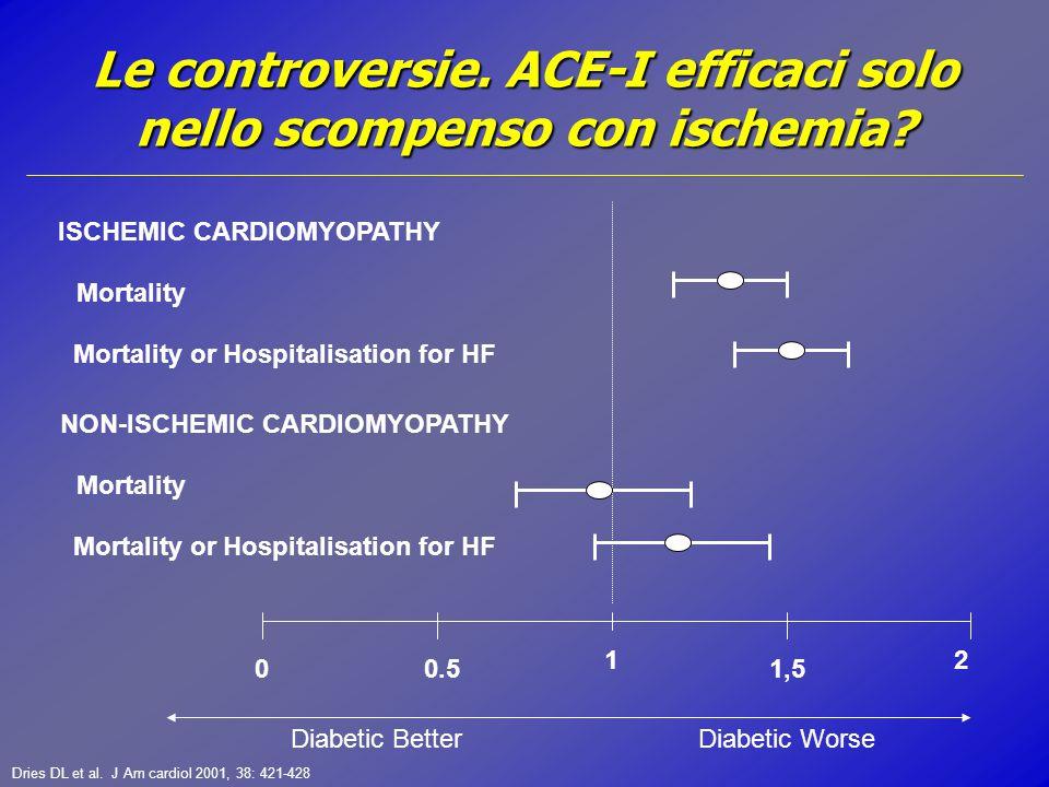 Le controversie. ACE-I efficaci solo nello scompenso con ischemia