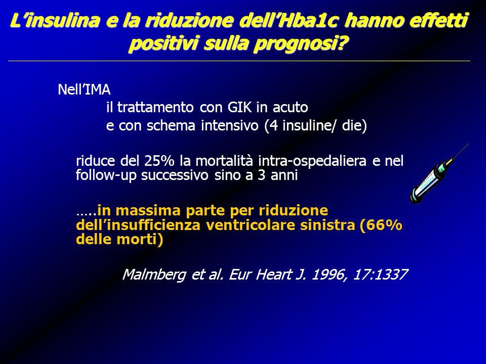 L'insulina e la riduzione dell'Hba1c hanno effetti positivi sulla prognosi