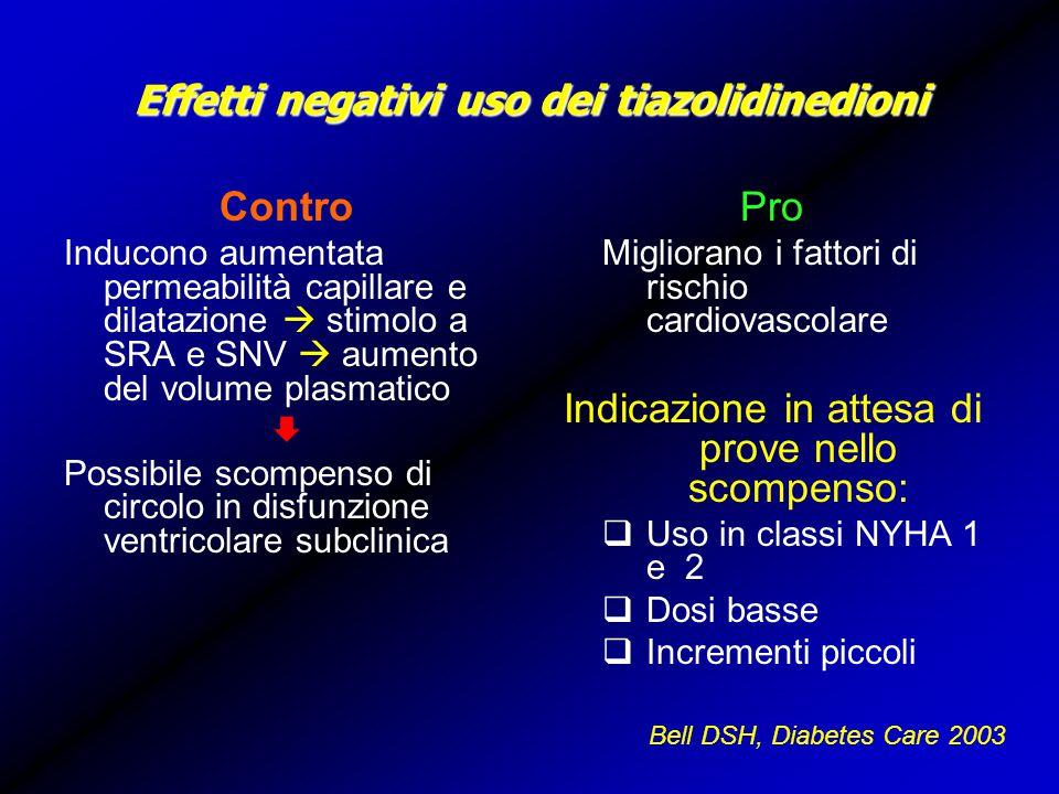 Effetti negativi uso dei tiazolidinedioni