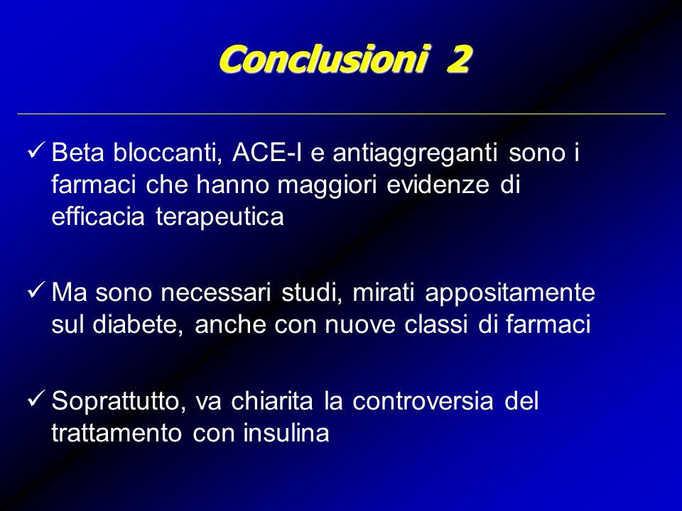 Conclusioni 2 Beta bloccanti, ACE-I e antiaggreganti sono i farmaci che hanno maggiori evidenze di efficacia terapeutica.