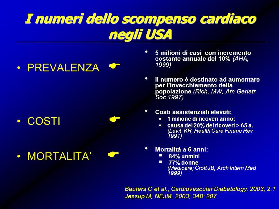 I numeri dello scompenso cardiaco negli USA