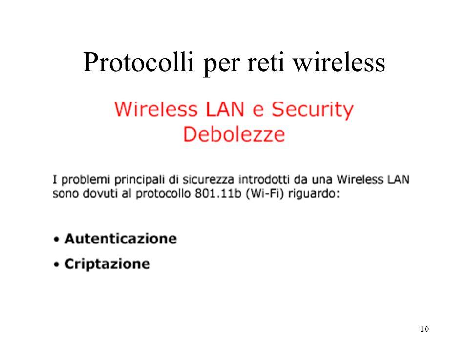 Protocolli per reti wireless