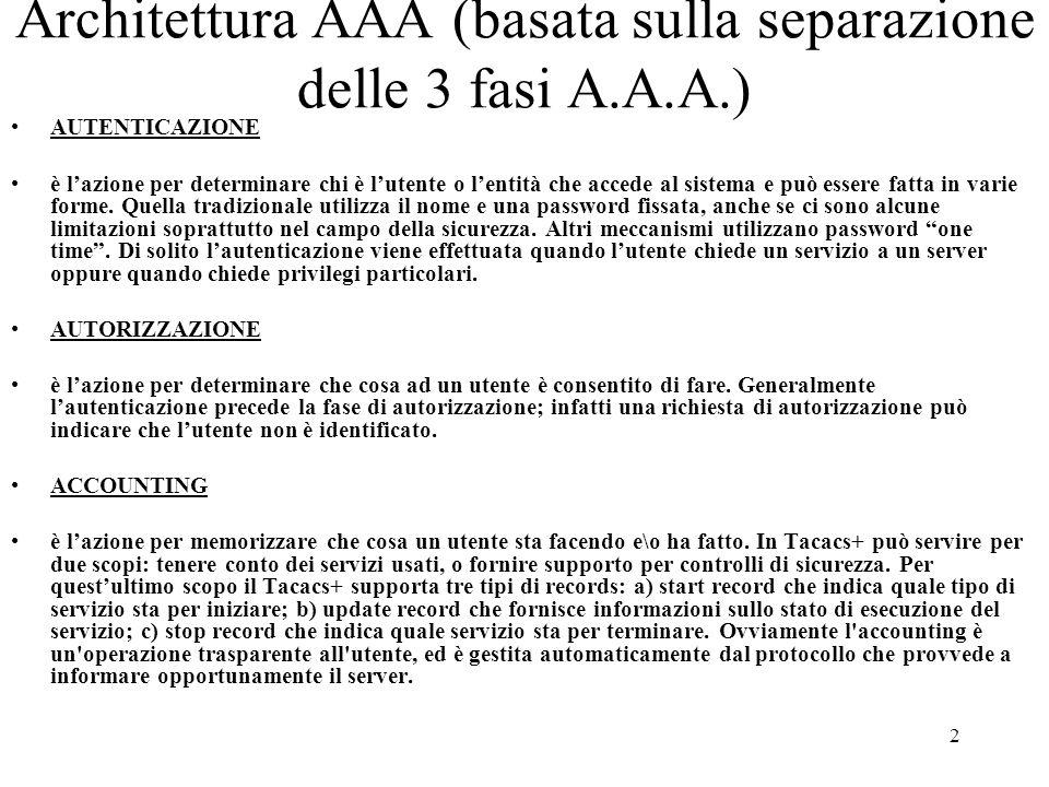 Architettura AAA (basata sulla separazione delle 3 fasi A.A.A.)