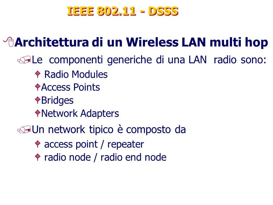 Architettura di un Wireless LAN multi hop