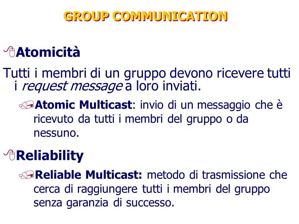GROUP COMMUNICATION Atomicità. Tutti i membri di un gruppo devono ricevere tutti i request message a loro inviati.