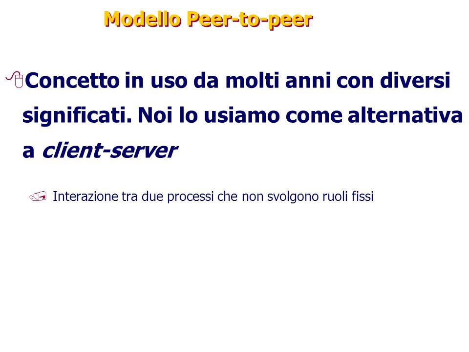 Modello Peer-to-peer Concetto in uso da molti anni con diversi significati. Noi lo usiamo come alternativa a client-server.