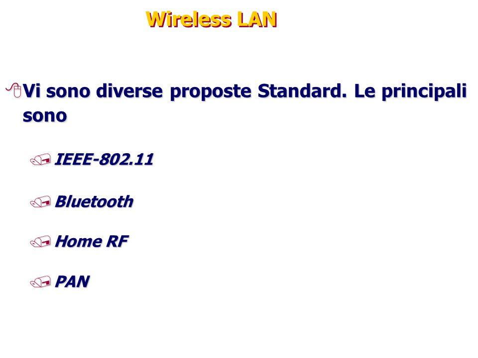 Wireless LAN Vi sono diverse proposte Standard. Le principali sono