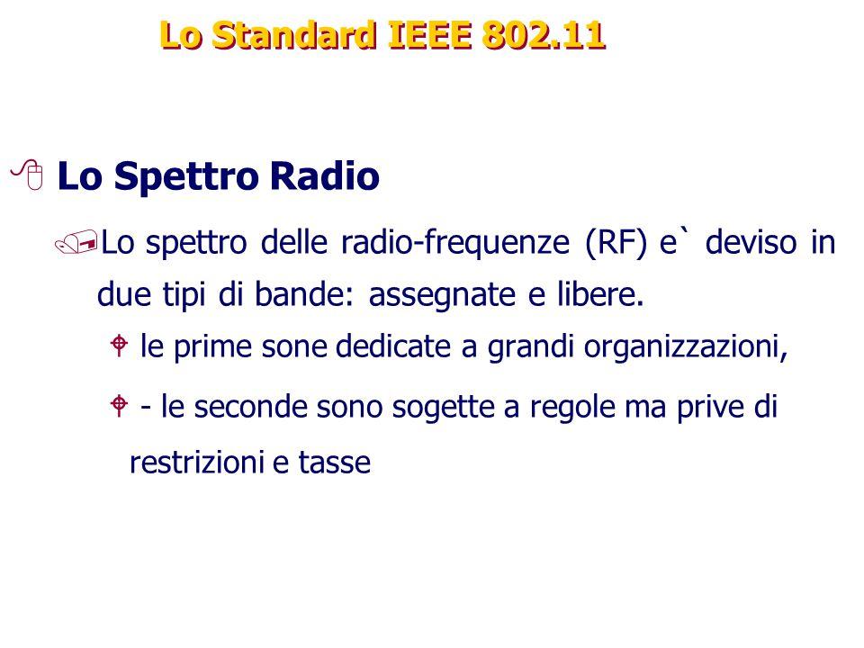 Lo Spettro Radio Lo Standard IEEE 802.11