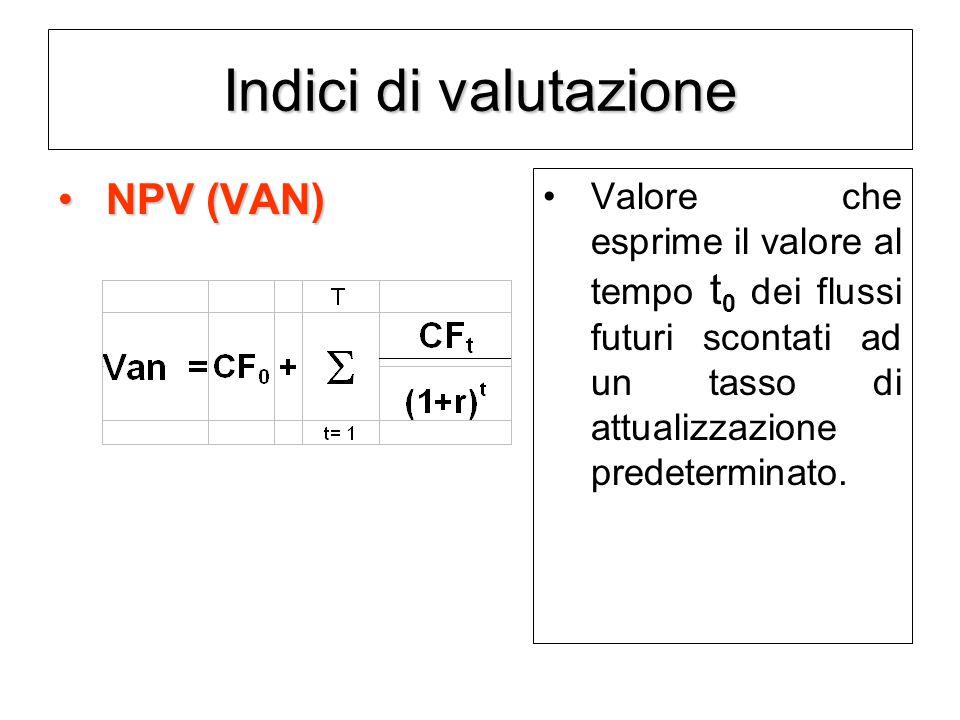 Indici di valutazione NPV (VAN)