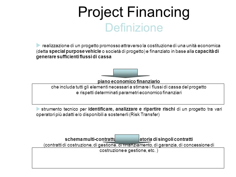 Project Financing Definizione