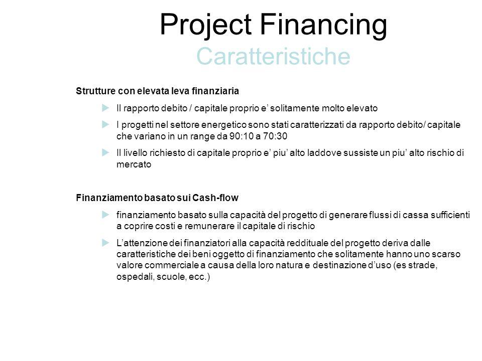 Project Financing Caratteristiche